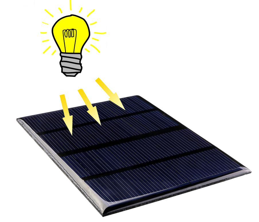 Solar panels, production, shade and indoors - a Herculean task for one blog!