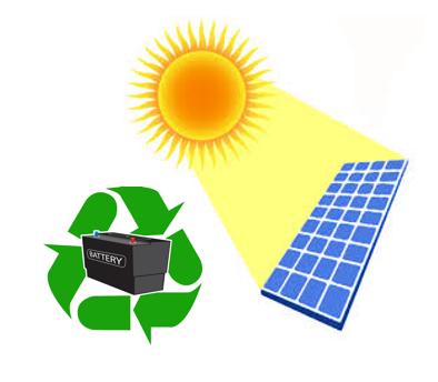 Solar - battery storage explained