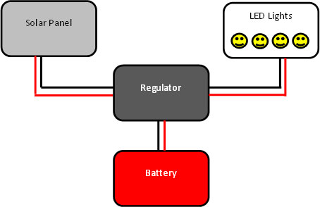 solar wiring diagram